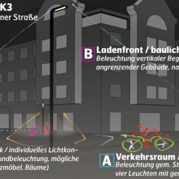 Eine Kreuzung beim Lichtkonzept für die Bahnhofstraße Berlin-Lichtenrade