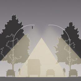 Eine Visualisierung zur Straßenbeleuchtung der Bahnhofstraße für verschiede Verkehrsteilnehmer.