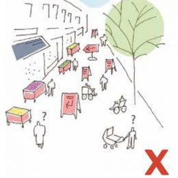 Eine Skizze, die eine negative Anordnung von Werbeelementen, Tischen, etc. im Fußgängerbereich der Bahnhofstraße zeigt.