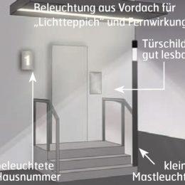 Visualisierung dzur Beleuchtung eines Gebäudeein- bzw. ~ausgangs.