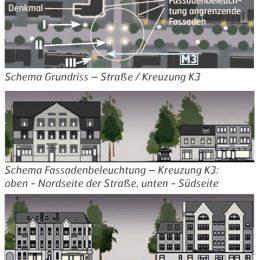 Ein Schema zur Fassadenbeleuchtung an Kreuzungen in der Bahnhofstraße.