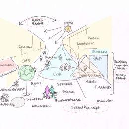 Eine farbige Skizze der Bahnhofstraße mit verschiedenen Elementen des Raumes.